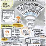 Jak realizować projekty partnerskie na Mazowszu?