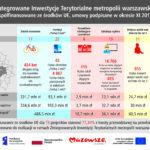 infografika 79 projektów