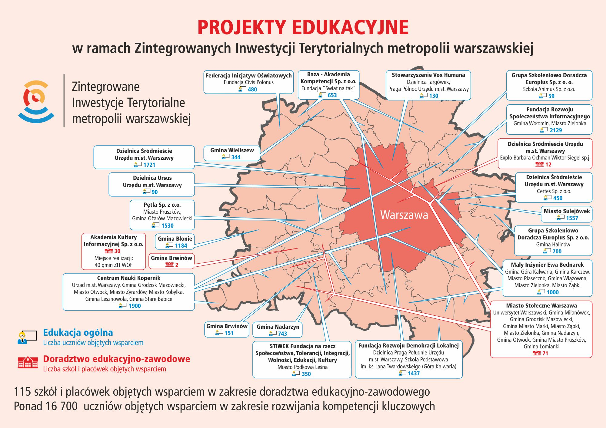 projekty-edukacyjne-v7-crl13